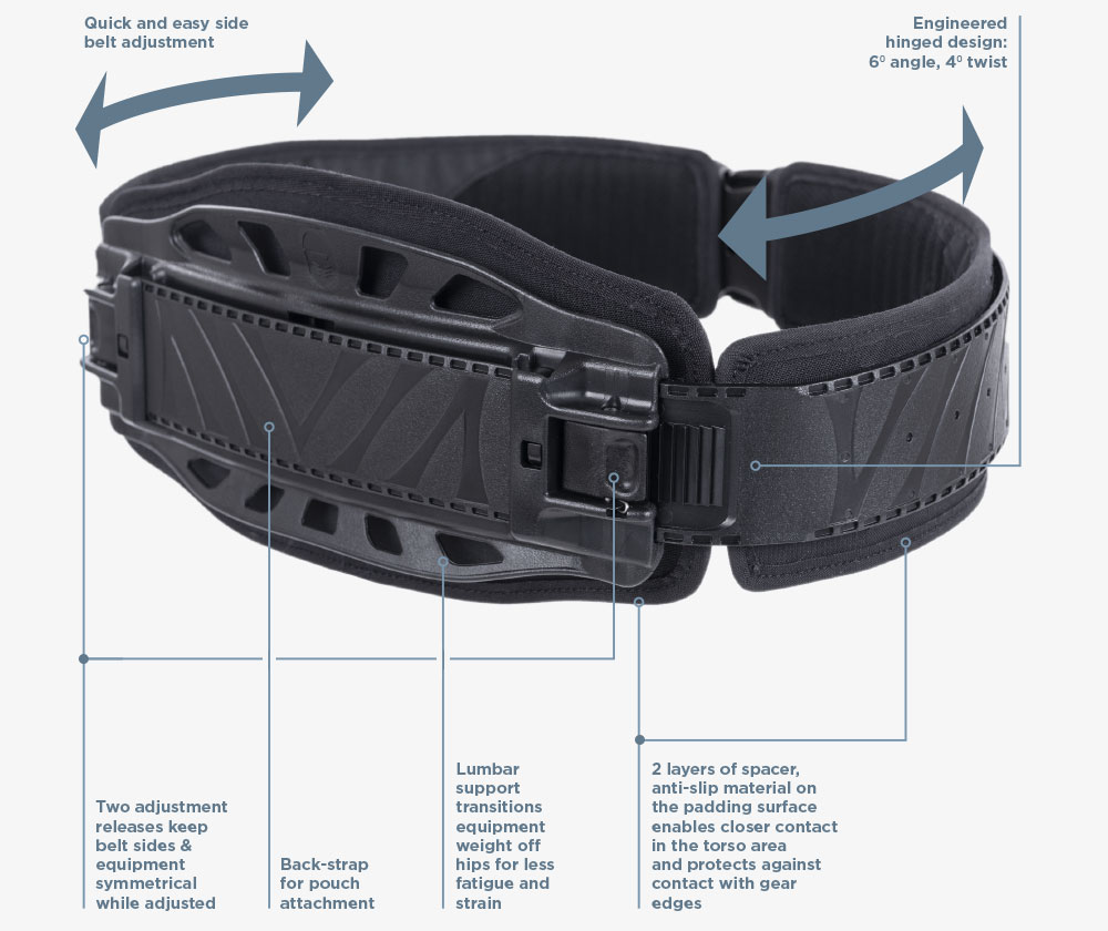 GENTO Duty Belt - components