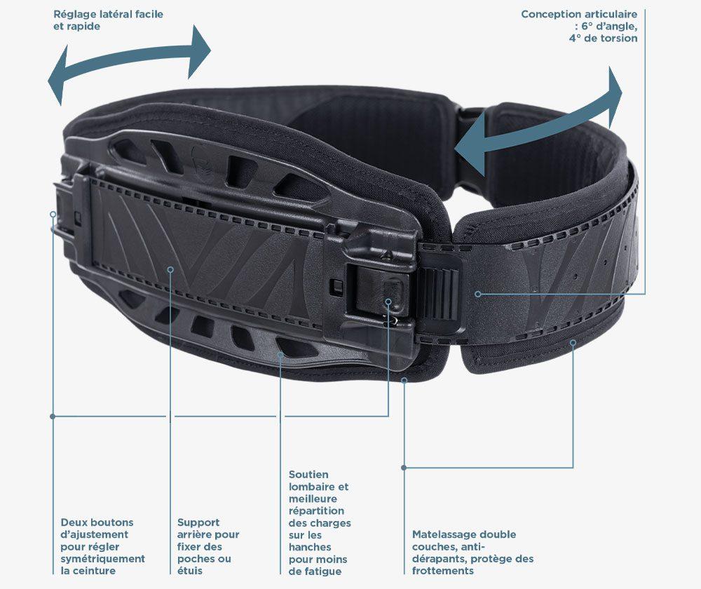 GENTO Duty belts - le composant