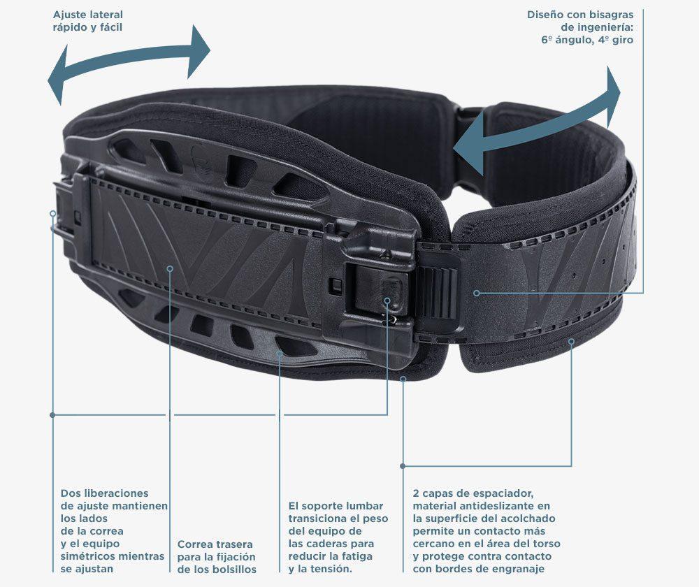 GENTO Duty Belt - componentes